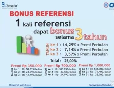 Asuransi Nomer 1 Indonesia