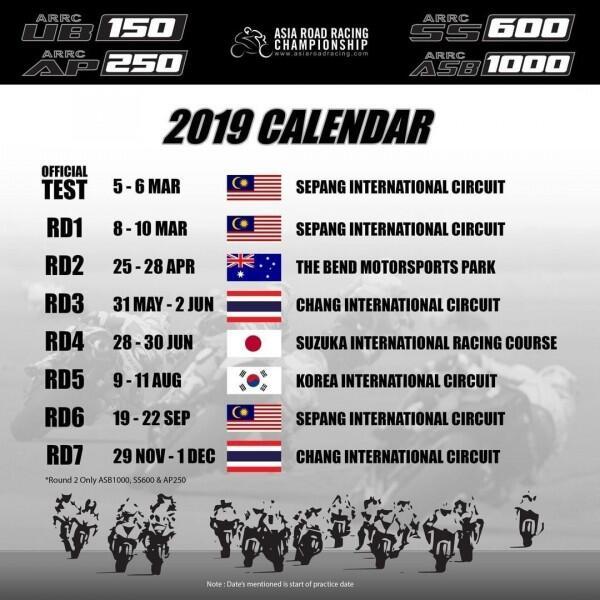 Sirkuit Sentul Dicoret dari Jadwal ARRC 2019