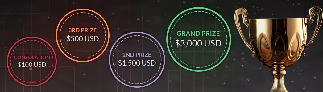 [FxCitizen] Deposit 100 usd, berpotensi mendapatkan lucky draw total 5000 usd