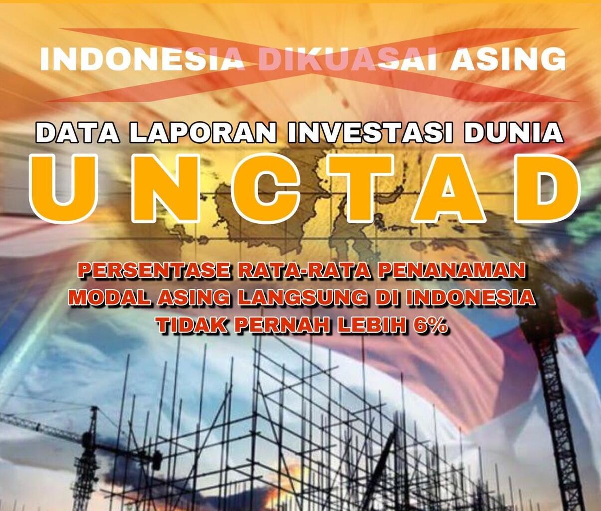 Tuduhan Sesat Ekonomi Kebodohan ala Prabowo, Berani Bicara Tanpa Data