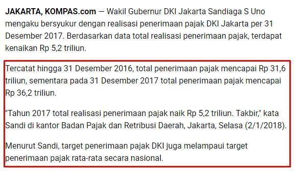 Sempat Defisit Rp 16 Triliun, RAPBD DKI Diperkirakan Tetap Rp 87 Triliun