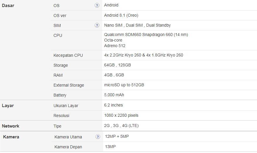 Asus Zenfone Max Pro M2 HP Gaming Calon Ghoib Di Pasaran
