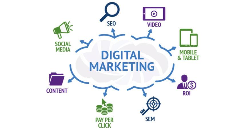 Mari Kita Kenalan Sama Digital Marketing. Media Promosi Brand atau Produk