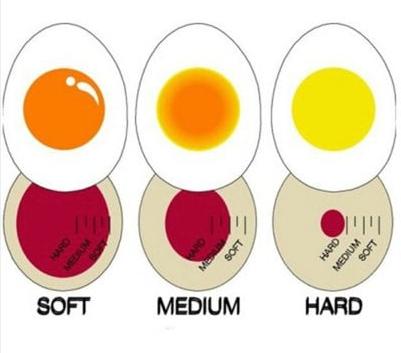Dengan alat ini masak telur jadi keren dan menyenangkan