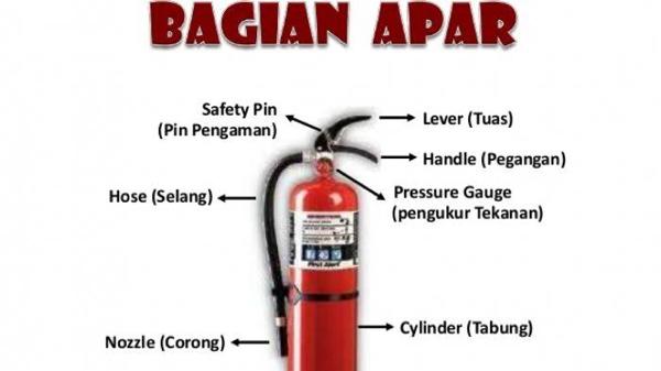 Perlu Gak Sih Kita Simpan Alat Pemadam Api di Mobil?