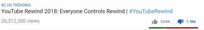 YouTube Rewind 2018, Kebobrokan yang Menyedihkan