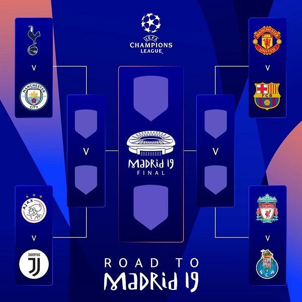 Drawing Liga Champions: Dua Tim Inggris Bertemu, Potensi Messi vs Ronaldo di Final