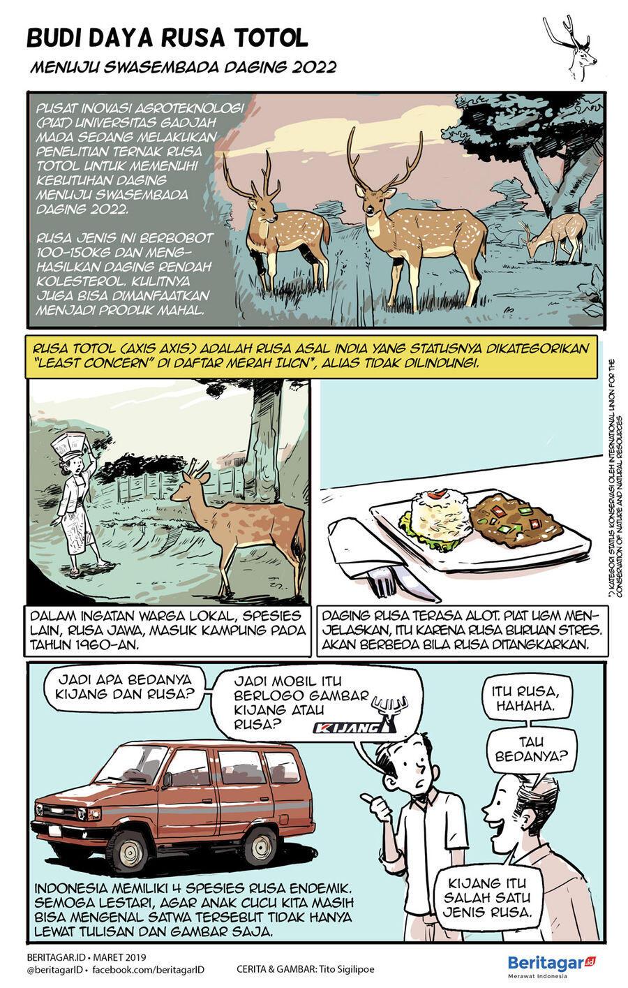 Swasembaga daging: Makanlah sate dan burger rusa