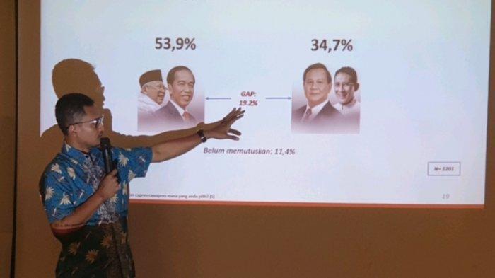 Survei Alvara: Elektabilitas Jokowi dan Prabowo Turun
