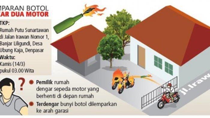 Rumah Milik Putu Sunartawan Dilempar Botol Berisi Bensin, 2 Sepeda Motor Terbakar