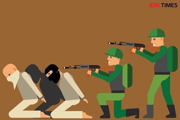 Polri: Terduga Teroris di Riau Sekelompok dengan Abu Hamzah
