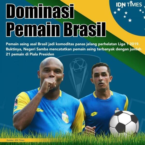 Peta Pemain Asing dalam Sepak Bola Indonesia, Terbanyak dari Brasil!