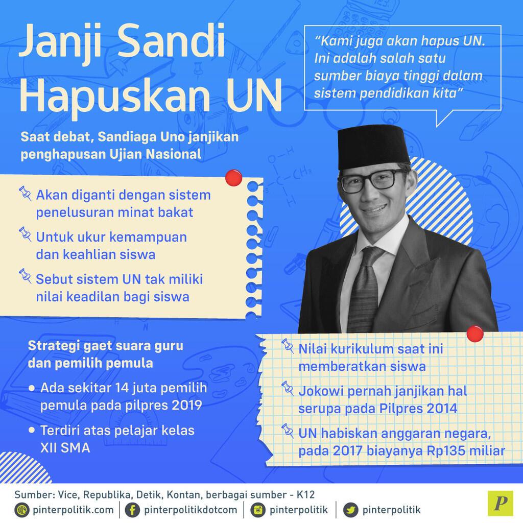 Hapus UN, Janji Politik Sandi