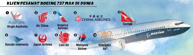 Krisis di Boeing, Sudah Order Malah diCancel Garuda Lion Sriwijaya
