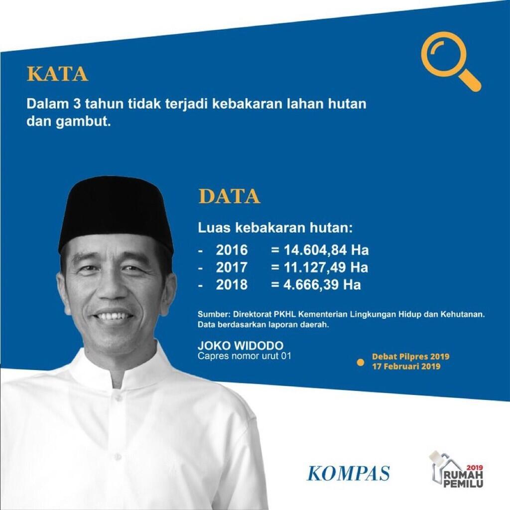 [Cek Fakta] Beredar Foto Lautan Manusia dalam Kampanye Jokowi di Lampung, Faktanya?