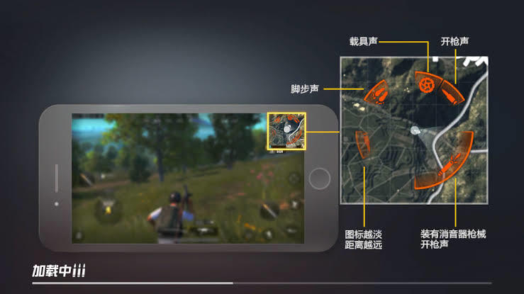 Tips And Trick Basic Pubg Mobile
