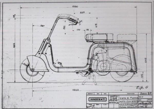 Kisah Lambretta, Kembalinya Legenda Skuter Pesaing Vespa