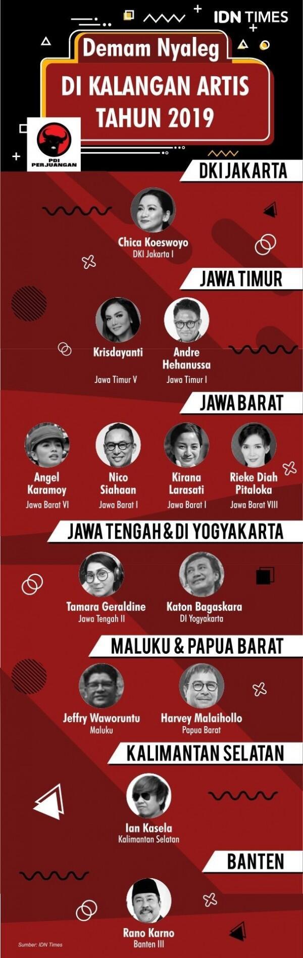 [INFOGRAFIS] 67 Caleg Artis Populer yang Bertarung di Pemilu 2019