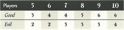 Asah Kemampuan Debatmu dengan Bermain Avalon Board Game