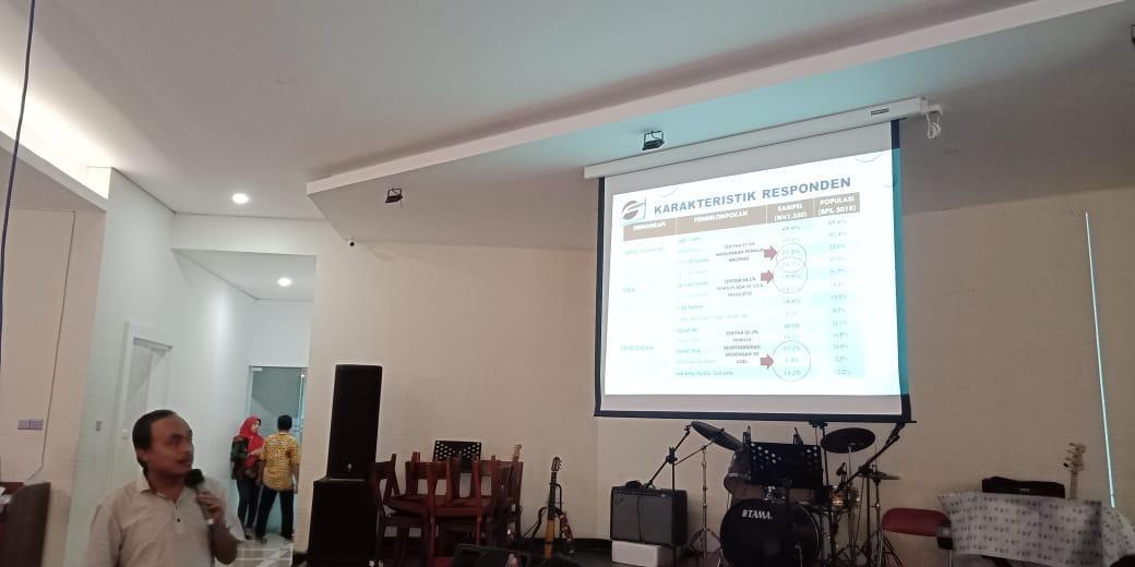 Survei Proximity: Fandi Utomo Puncaki Hasil Survei, Disusul Bambang DH & Puti Guntur
