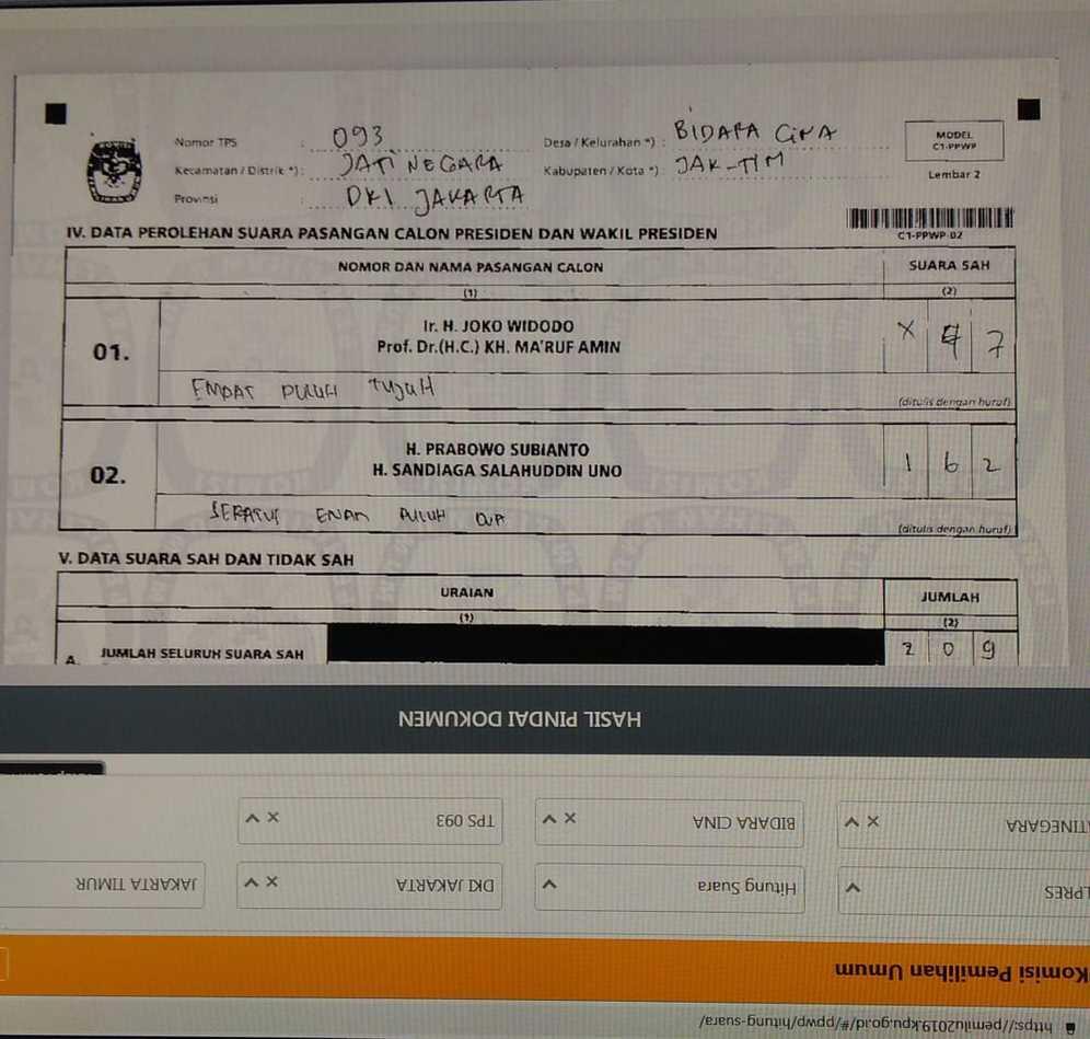 Kasus Dugaan Penggelembungan Suara Jokowi, KPU Ngaku Salah