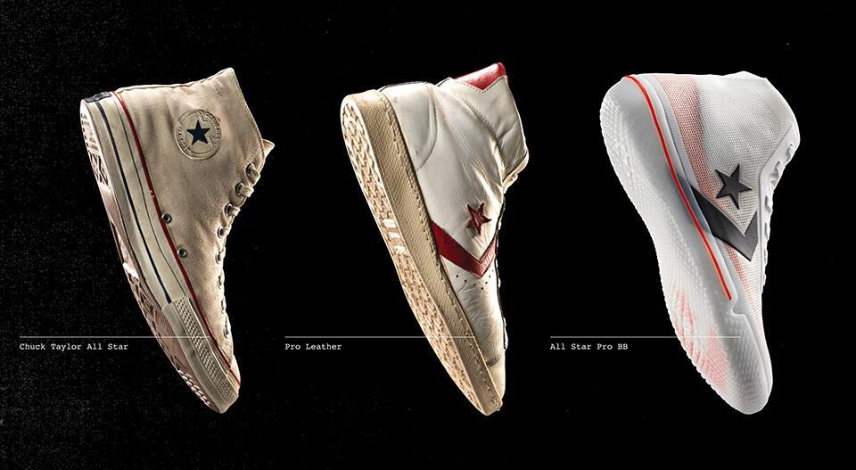311549f765826f Metamorfosis Converse yang Hadirkan Kembali Sepatu Basket
