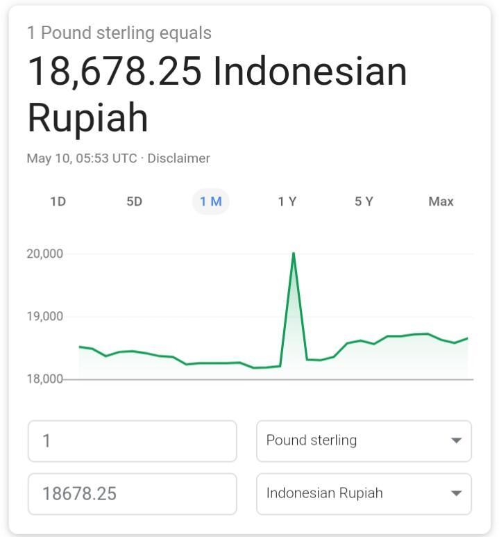 Orang Indonesia Itu Baik Lo Ternyata