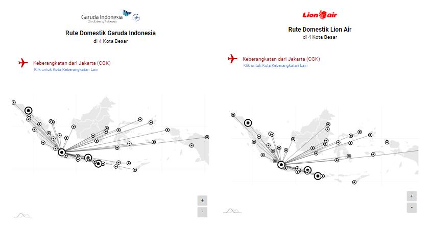 Duopoli, Alasan Pemerintah Intervensi Harga Tiket Pesawat