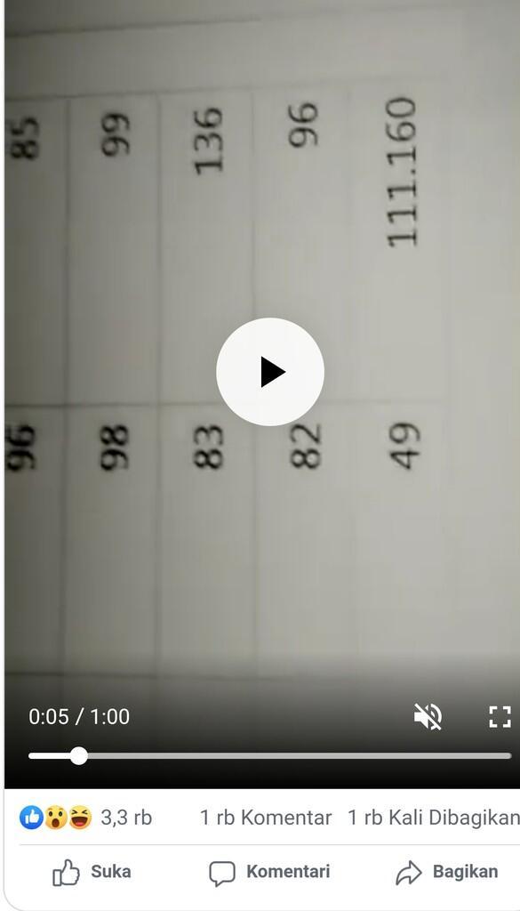 Prabowo bertambah 111.000 suara di TPS 31 Banten, Salah Input KPU