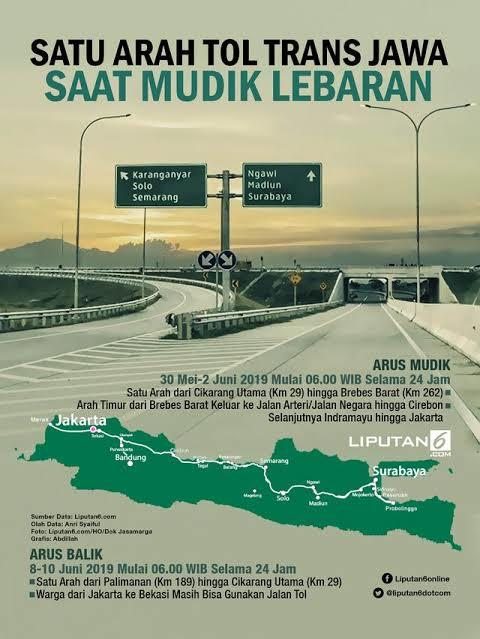 Tol Trans Jawa Berlakukan Sistem Satu Arah