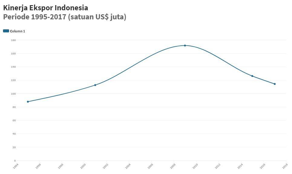 SUKA MINUM TEH? Ini Fakta Sedih Tentang Teh di Indonesia