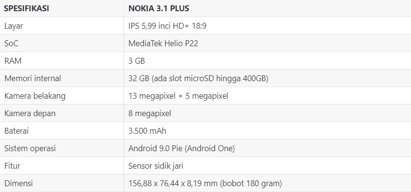 Review Nokia 3.1 Plus: Smartphone Android One 1 Jutaan dengan Dukungan NFC