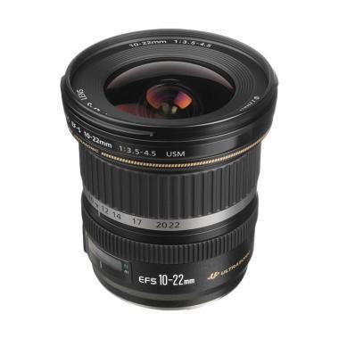 Memahami jenis LENSA kamera & fungsinya untuk pemula