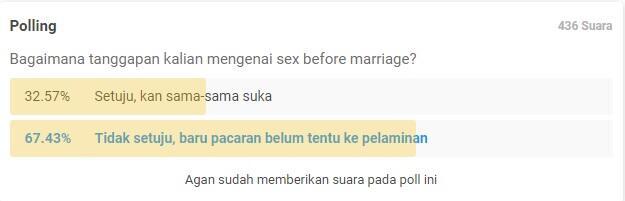 Pernah Melakukan Sex Before Marriage, Bakal Tobat Atau Makin Brutal?