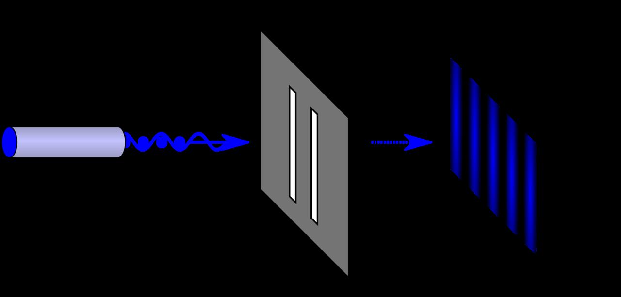 Kucing Schrödinger: Paradoks Paling Nyeleneh di Dunia Kuantum