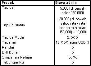 [DISKUSI] Informasi Rekening Bank - Part 3