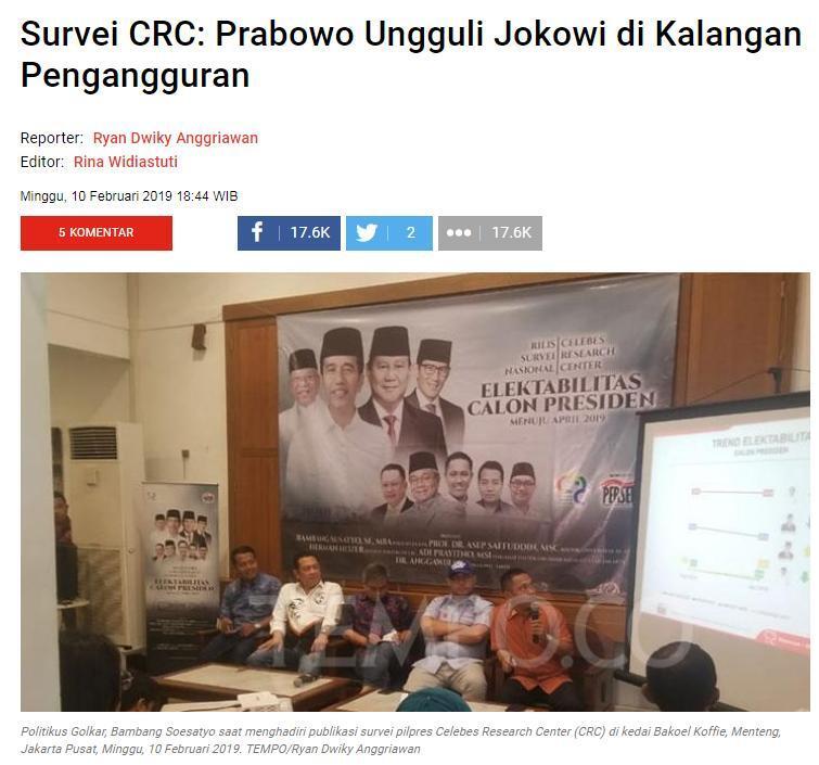 Tagih Janji Jokowi, Pemuda Asal Sulsel Fokus Menganggur Agar Digaji