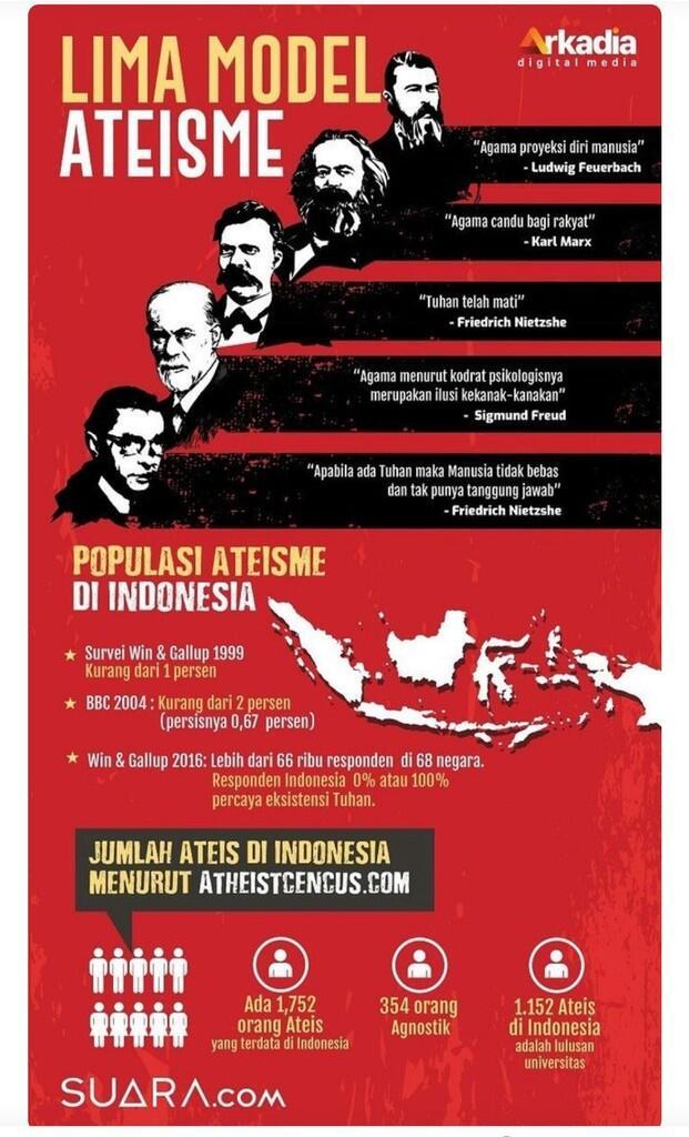 Mereka Hidup Tanpa Tuhan, Pengakuan Orang-orang Ateis di Indonesia