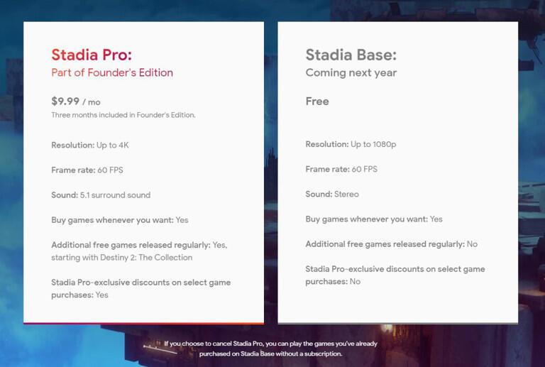 Eranya CLOUD GAMING. Datang Google Stadia, Microsoft melawan dengan xCloud. Sony?