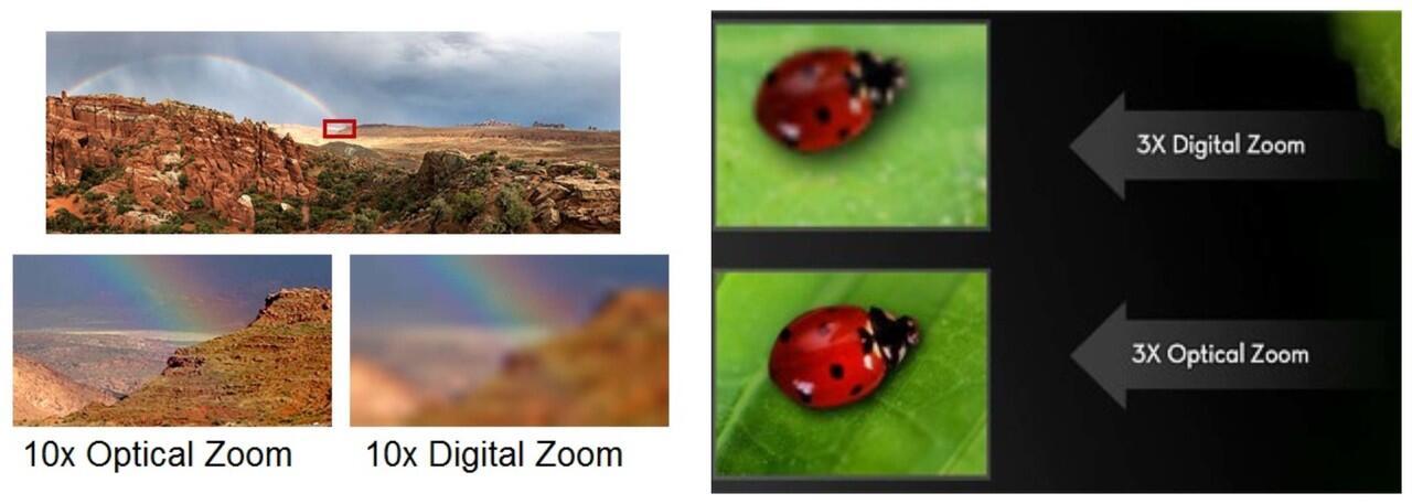 Hasil Zoom Saat Foto Sering Buram dan Pecah? Ternyata ini Penyebabnya!