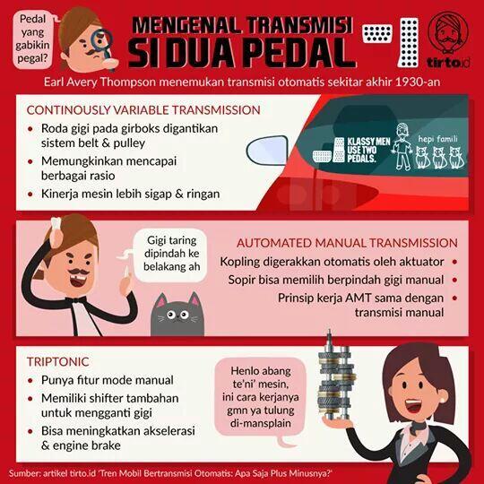 Tren Mobil Bertransmisi Otomatis: Apa Saja Plus Minusnya?