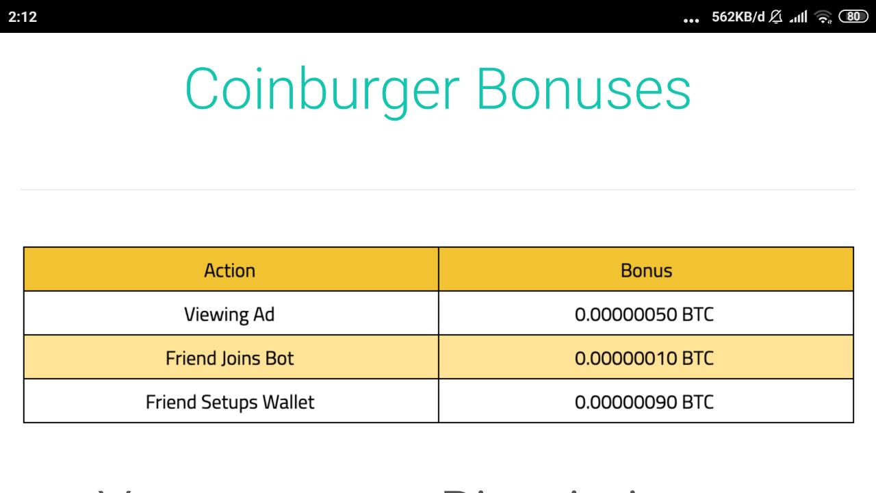 Banjir Bitcoin Dari Coin Burger Telegram Bot