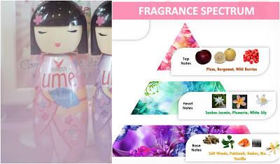3 Rekomendasi Parfum Remaja