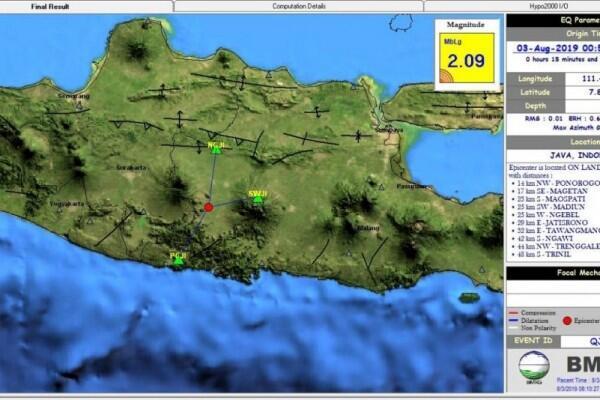[BREAKING] Gempa M 5,1 di Yogyakarta, Masyarakat Diimbau Tenang