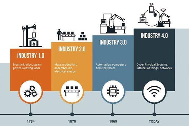 Tertinggal, ADB Sebut Manufaktur RI Harus Dibarengi Inovasi dan Teknologi
