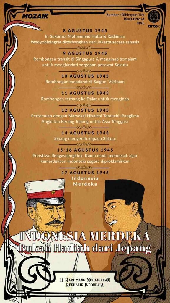 Sejarah Sukarno-Hatta Menjemput Janji Kemerdekaan ke Dalat