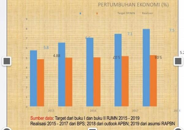 Perusahaan Zombi di Indonesia Berdampak Buruk ke Perkonomian