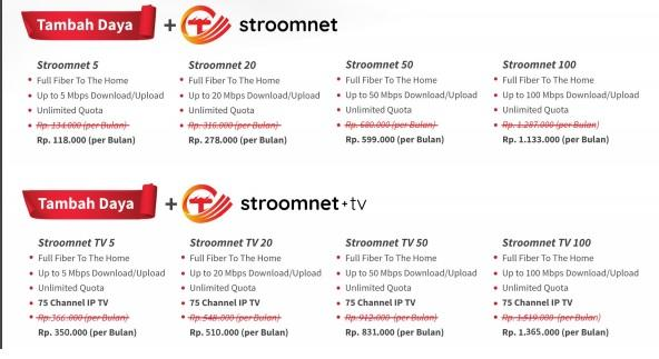 [diskusi] StroomNet by PLN Icon+