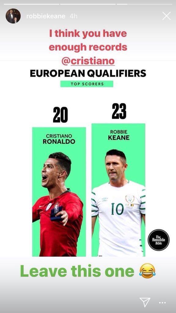 Ronaldo Sang Top skor di Kualifikasi Euro Sepanjang Sejarah