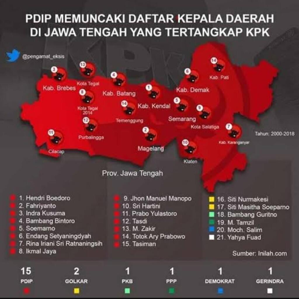 Dukung Jokowi Revisi UU KPK, Demonstran : Dapat 50 ribu dan Aqua gelas